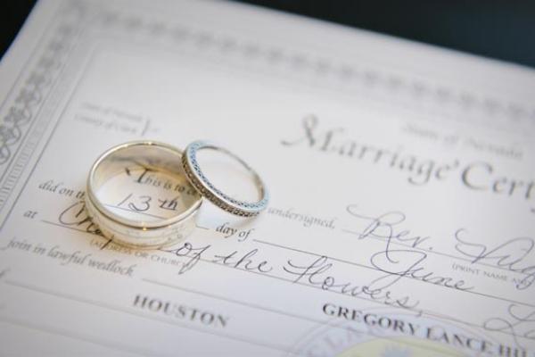 Unlucky Wedding Dates | Best and Worse Wedding Dates for 2021 & 2022 | 2021 & 2022 Lucky Wedding Dates